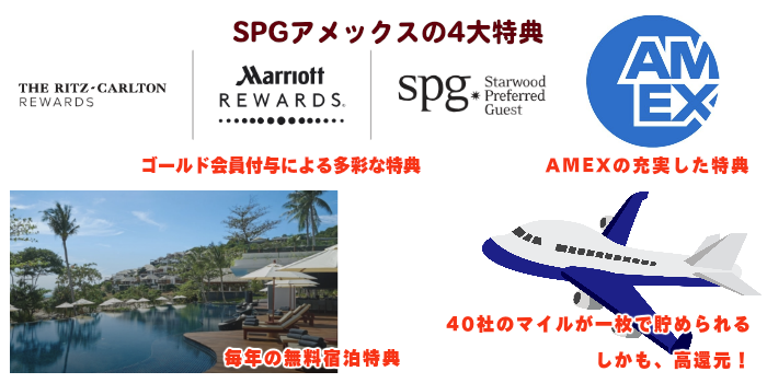 SPGアメックスの4大特典